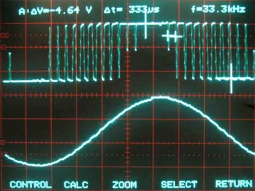 How To Create Running Sine Wave Display In LCD