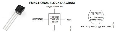 Foto Sensor TMP 36 GZ