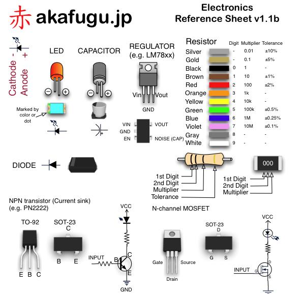 Componentes electrónicos pinout