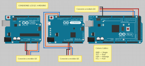 Conexiones Modulo I2C LCD ARDUINO
