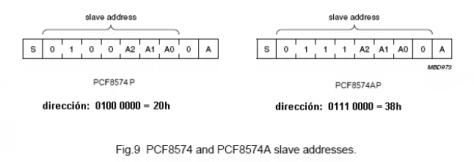 Direcciones diferentes PCF8574